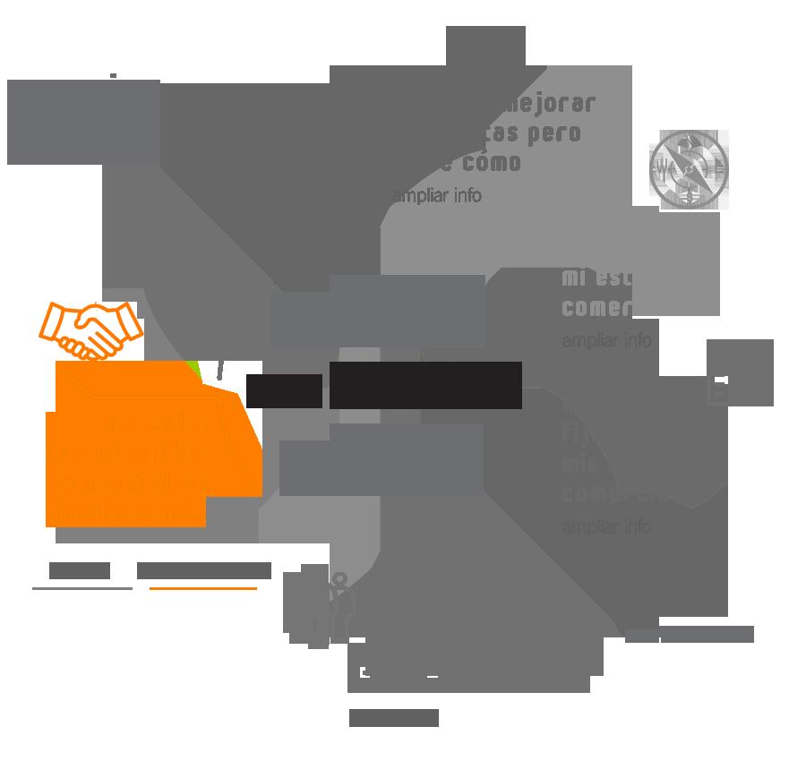 Sales Accelerator Suite